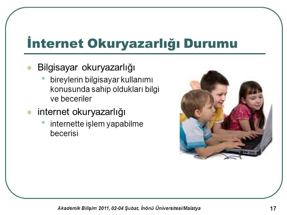 Akademik Bilişim 2011, 02-04 Şubat, İnönü Üniversitesi/Malatya 17 İnternet Okuryazarlığı Durumu Bilgisayar okuryazarlığı bireylerin bilgisayar kullanı