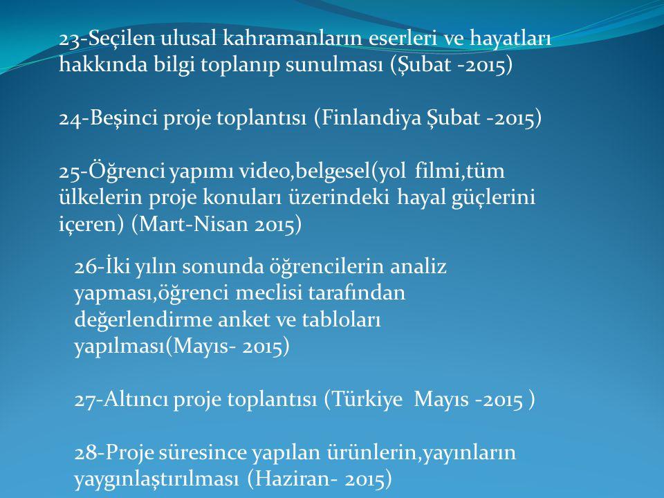 23-Seçilen ulusal kahramanların eserleri ve hayatları hakkında bilgi toplanıp sunulması (Şubat -2015) 24-Beşinci proje toplantısı (Finlandiya Şubat -2015) 25-Öğrenci yapımı video,belgesel(yol filmi,tüm ülkelerin proje konuları üzerindeki hayal güçlerini içeren) (Mart-Nisan 2015) 26-İki yılın sonunda öğrencilerin analiz yapması,öğrenci meclisi tarafından değerlendirme anket ve tabloları yapılması(Mayıs- 2015) 27-Altıncı proje toplantısı (Türkiye Mayıs -2015 ) 28-Proje süresince yapılan ürünlerin,yayınların yaygınlaştırılması (Haziran- 2015)