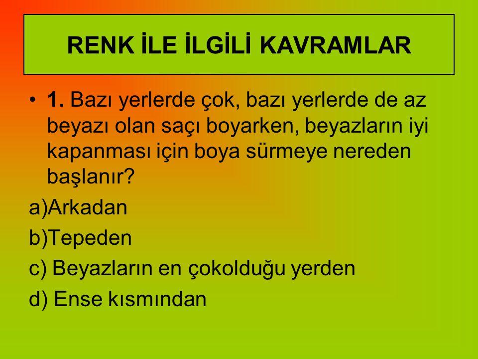 RENK İLE İLGİLİ KAVRAMLAR 1.