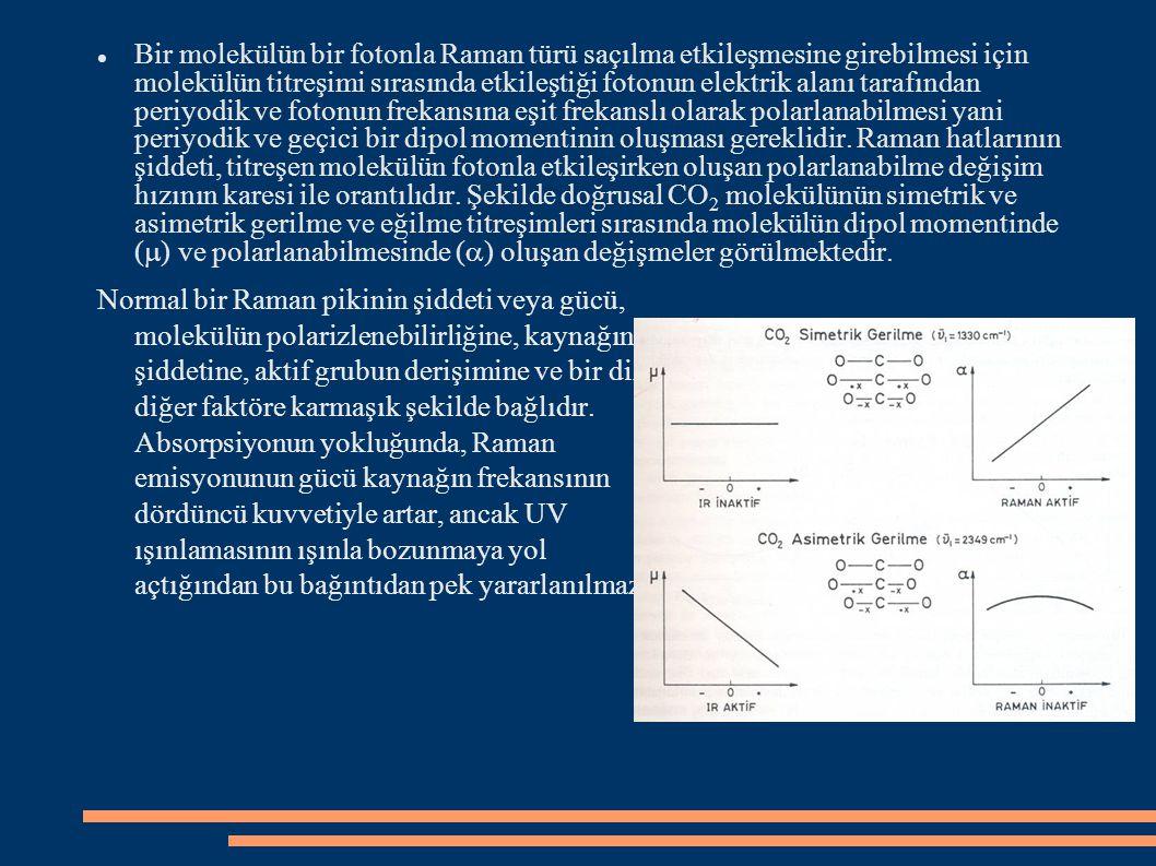 Bir molekülün bir fotonla Raman türü saçılma etkileşmesine girebilmesi için molekülün titreşimi sırasında etkileştiği fotonun elektrik alanı tarafında