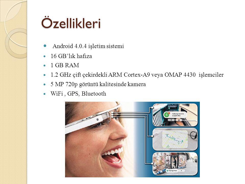 Kaynakça http://www.habergazete.com/haber-detay/1/23979/Google-Glass- Teknik-ozellikleri-Kullanim-Alanlari-ve-Detaylar-Google-Glass-Ne- Zaman-Satisa-cikacak-.html http://www.habergazete.com/haber-detay/1/23979/Google-Glass- Teknik-ozellikleri-Kullanim-Alanlari-ve-Detaylar-Google-Glass-Ne- Zaman-Satisa-cikacak-.html http://www.chip.com.tr/makale/google-glass-i-inceledik_45245.html http://rehber.uzmantv.com/google-glass-nedir.html http://www.ensonhaber.com/google-glass-nedir-2013-06-10.html http://www.trwikipedia.com/google-glass-nedir-ozellikleri-nelerdir- fiyati-ne-kadar.html http://www.trwikipedia.com/google-glass-nedir-ozellikleri-nelerdir- fiyati-ne-kadar.html http://egitimteknoloji.net/2013/10/egitimde-google-glass-kullanimi/