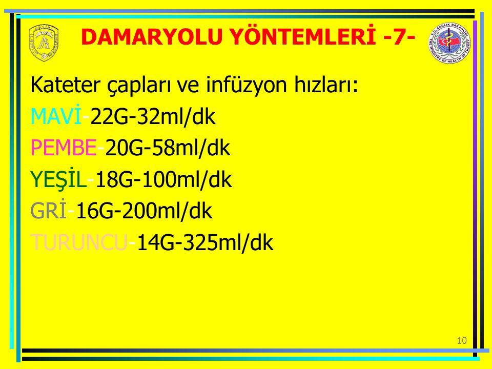 10 DAMARYOLU YÖNTEMLERİ -7- Kateter çapları ve infüzyon hızları: MAVİ-22G-32ml/dk PEMBE-20G-58ml/dk YEŞİL-18G-100ml/dk GRİ-16G-200ml/dk TURUNCU-14G-325ml/dk