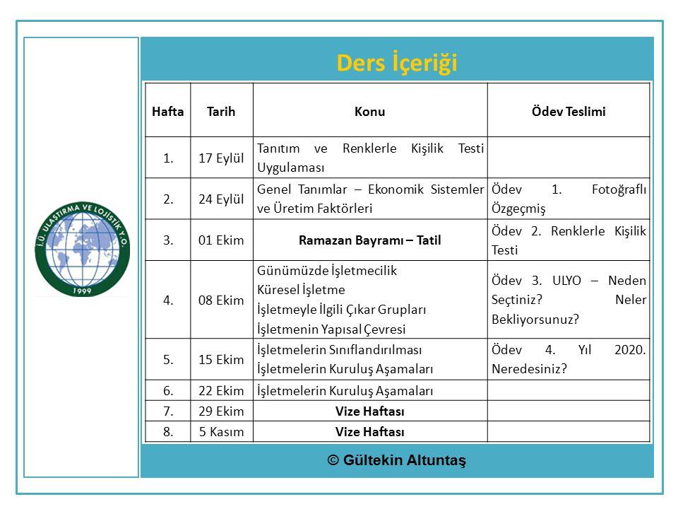 İletişim © Gültekin Altuntaş İletişim Gültekin Altuntaş Telefon: (212)473–7000 (Dâhili: 19230) E-posta: altuntas@istanbul.edu.traltuntas@istanbul.edu.tr Web Sitesihttp://www.gultekinaltuntas.com Ofis SaatleriPazartesi 11.00 – 12.00 veya önceden randevu ile