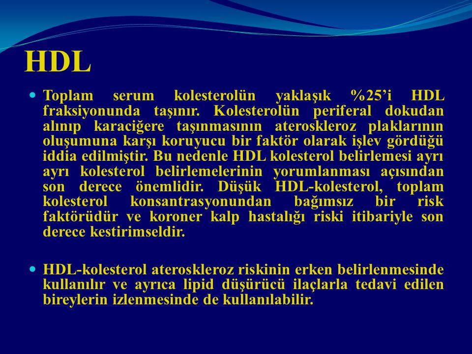 HDL Toplam serum kolesterolün yaklaşık %25'i HDL fraksiyonunda taşınır. Kolesterolün periferal dokudan alınıp karaciğere taşınmasının ateroskleroz pla