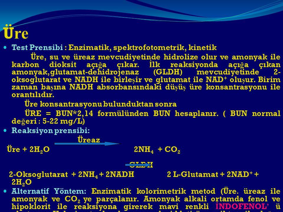 Ü re Numune Serum ve EDTA plazma veya lityum heparinize plazma.