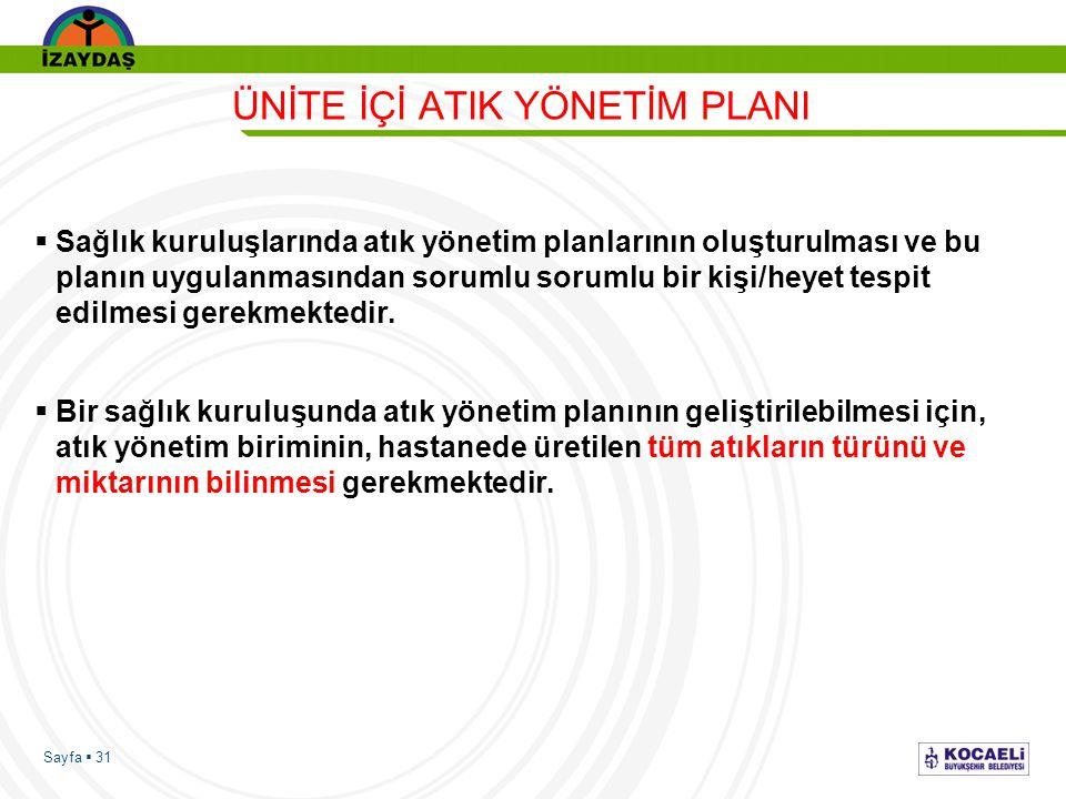 Sayfa  31 ÜNİTE İÇİ ATIK YÖNETİM PLANI  Sağlık kuruluşlarında atık yönetim planlarının oluşturulması ve bu planın uygulanmasından sorumlu sorumlu bi