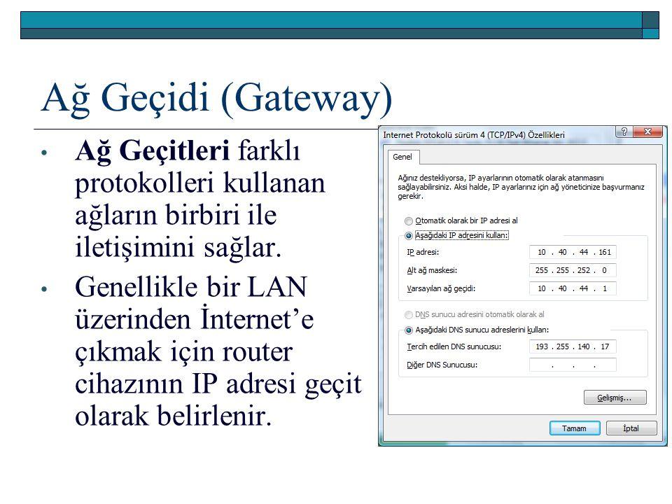 Ağ Geçidi (Gateway) Ağ Geçitleri farklı protokolleri kullanan ağların birbiri ile iletişimini sağlar. Genellikle bir LAN üzerinden İnternet'e çıkmak i