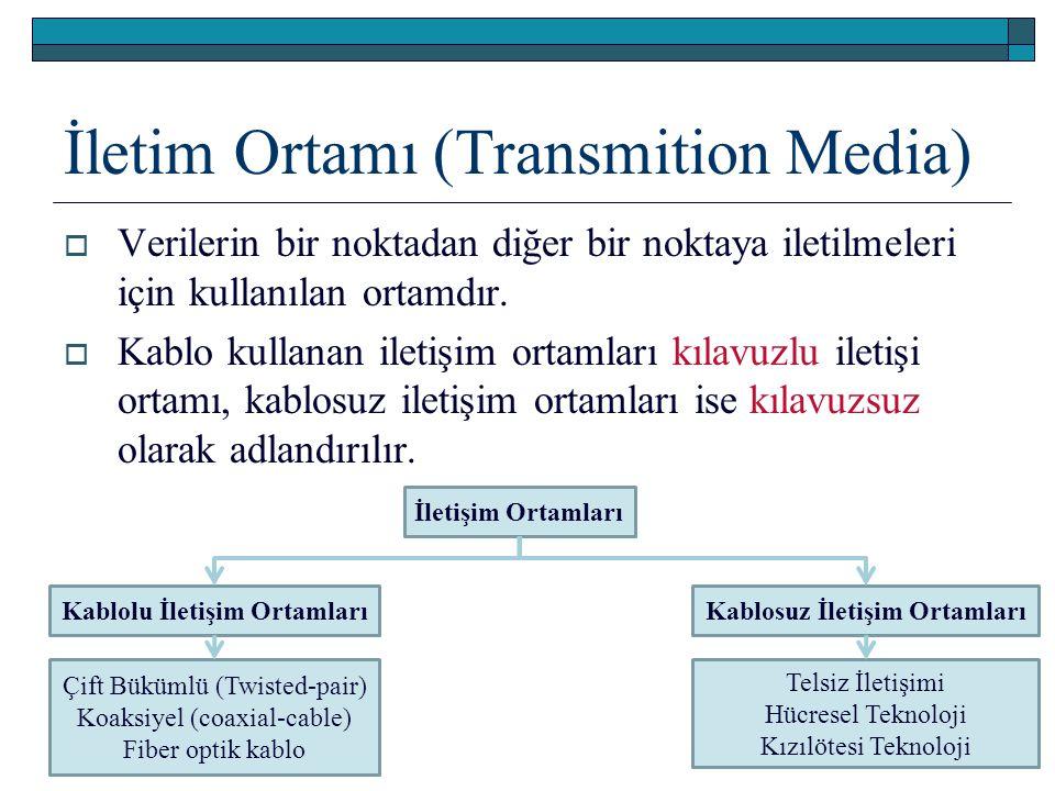 İletim Ortamı (Transmition Media)  Verilerin bir noktadan diğer bir noktaya iletilmeleri için kullanılan ortamdır.  Kablo kullanan iletişim ortamlar