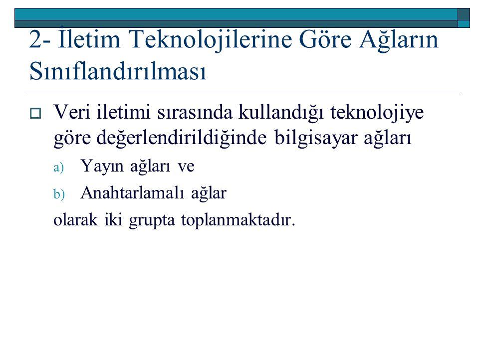 2- İletim Teknolojilerine Göre Ağların Sınıflandırılması  Veri iletimi sırasında kullandığı teknolojiye göre değerlendirildiğinde bilgisayar ağları a