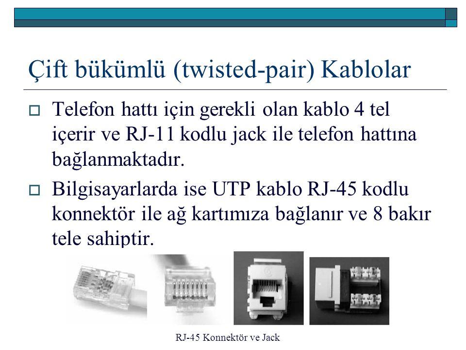 Çift bükümlü (twisted-pair) Kablolar  Telefon hattı için gerekli olan kablo 4 tel içerir ve RJ-11 kodlu jack ile telefon hattına bağlanmaktadır.  Bi