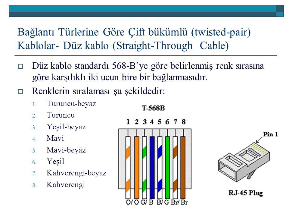 Bağlantı Türlerine Göre Çift bükümlü (twisted-pair) Kablolar- Düz kablo (Straight-Through Cable)  Düz kablo standardı 568-B'ye göre belirlenmiş renk
