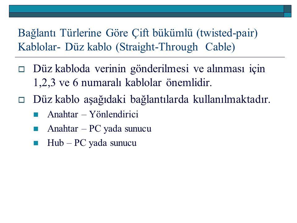 Bağlantı Türlerine Göre Çift bükümlü (twisted-pair) Kablolar- Düz kablo (Straight-Through Cable)  Düz kabloda verinin gönderilmesi ve alınması için 1