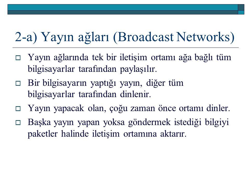 2-a) Yayın ağları (Broadcast Networks)  Yayın ağlarında tek bir iletişim ortamı ağa bağlı tüm bilgisayarlar tarafından paylaşılır.  Bir bilgisayarın