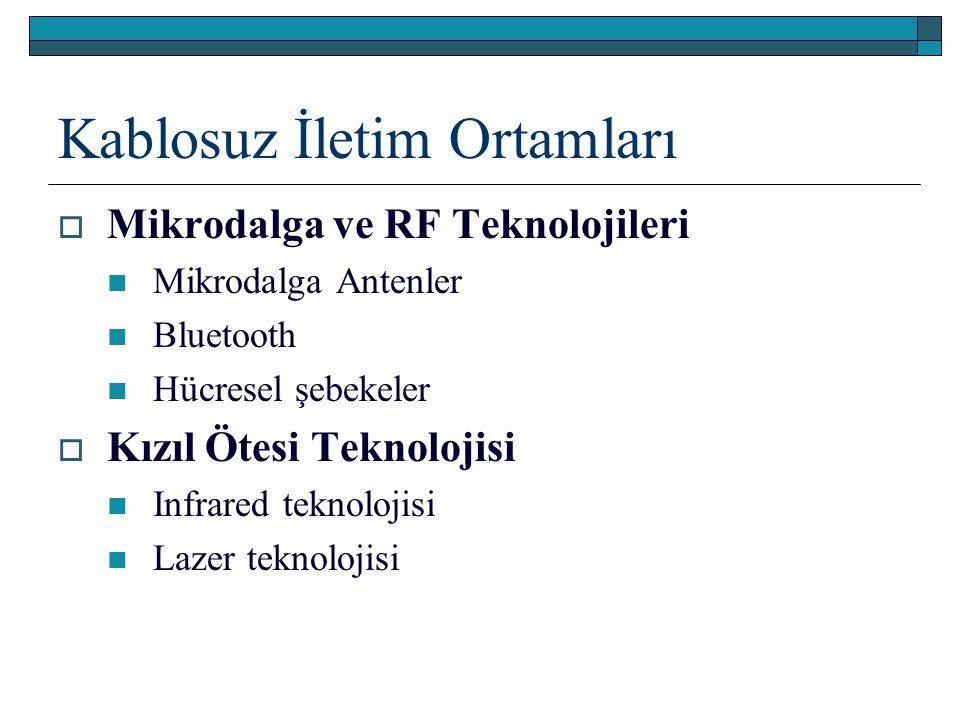 Kablosuz İletim Ortamları  Mikrodalga ve RF Teknolojileri Mikrodalga Antenler Bluetooth Hücresel şebekeler  Kızıl Ötesi Teknolojisi Infrared teknolo