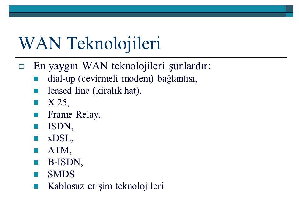 WAN Teknolojileri  En yaygın WAN teknolojileri şunlardır: dial-up (çevirmeli modem) bağlantısı, leased line (kiralık hat), X.25, Frame Relay, ISDN, x