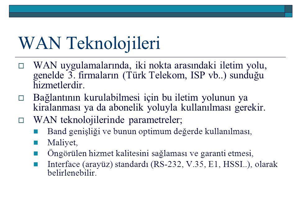 WAN Teknolojileri  WAN uygulamalarında, iki nokta arasındaki iletim yolu, genelde 3. firmaların (Türk Telekom, ISP vb..) sunduğu hizmetlerdir.  Bağl