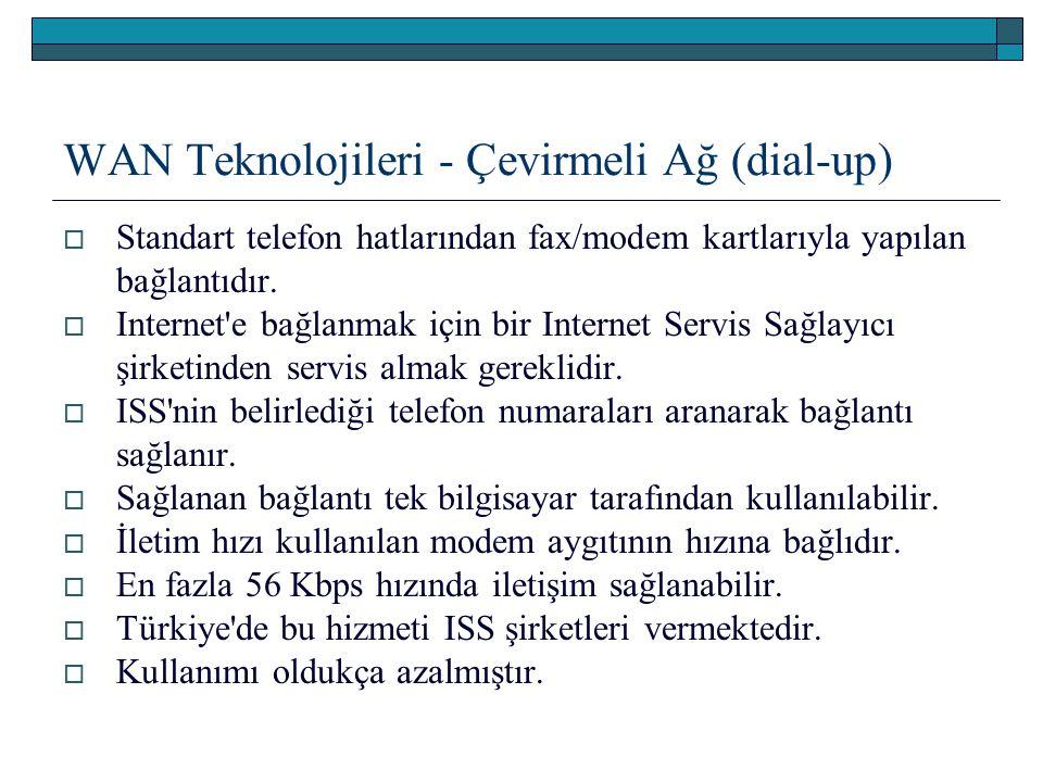 WAN Teknolojileri - Çevirmeli Ağ (dial-up)  Standart telefon hatlarından fax/modem kartlarıyla yapılan bağlantıdır.  Internet'e bağlanmak için bir I