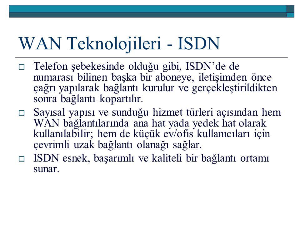 WAN Teknolojileri - ISDN  Telefon şebekesinde olduğu gibi, ISDN'de de numarası bilinen başka bir aboneye, iletişimden önce çağrı yapılarak bağlantı k