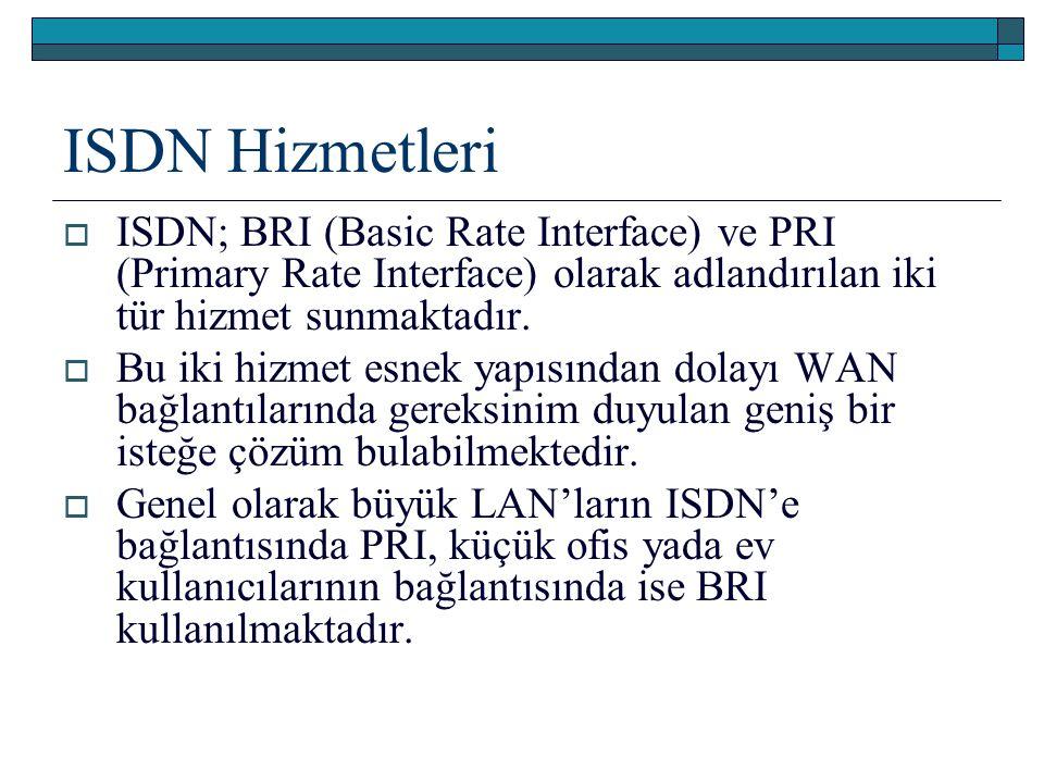 ISDN Hizmetleri  ISDN; BRI (Basic Rate Interface) ve PRI (Primary Rate Interface) olarak adlandırılan iki tür hizmet sunmaktadır.  Bu iki hizmet esn