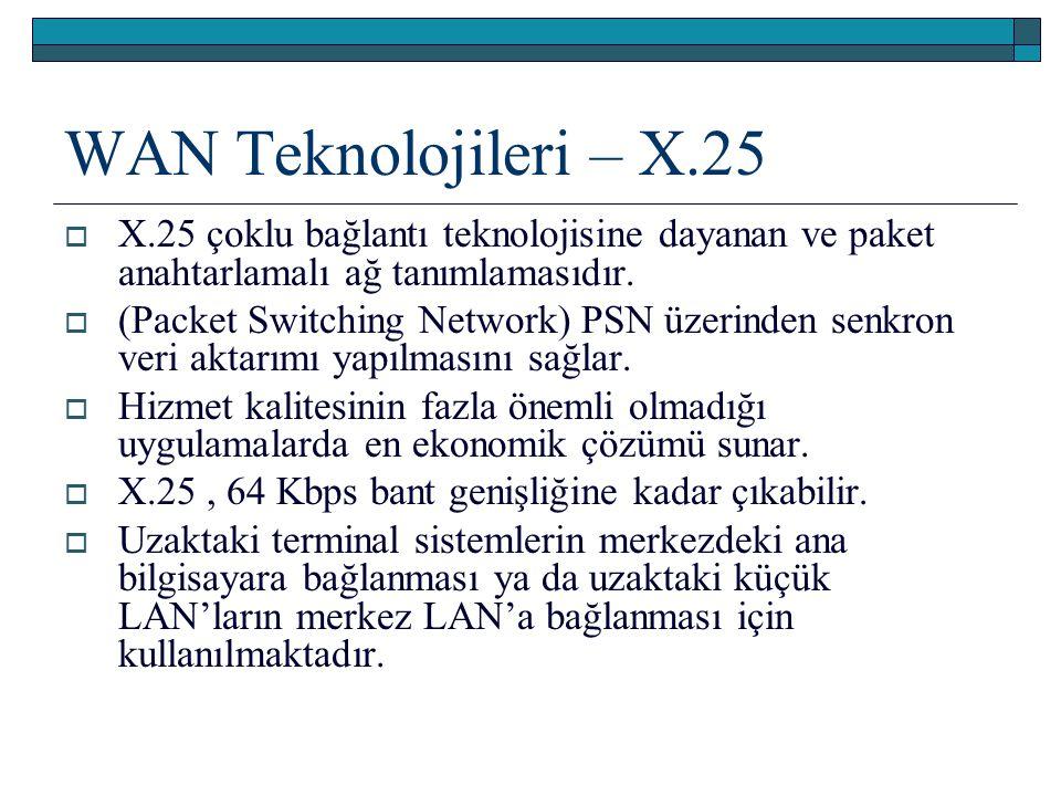 WAN Teknolojileri – X.25  X.25 çoklu bağlantı teknolojisine dayanan ve paket anahtarlamalı ağ tanımlamasıdır.  (Packet Switching Network) PSN üzerin