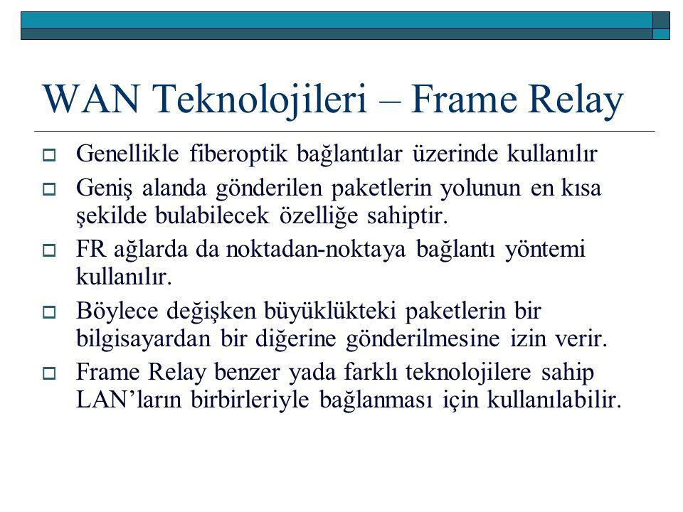 WAN Teknolojileri – Frame Relay  Genellikle fiberoptik bağlantılar üzerinde kullanılır  Geniş alanda gönderilen paketlerin yolunun en kısa şekilde b