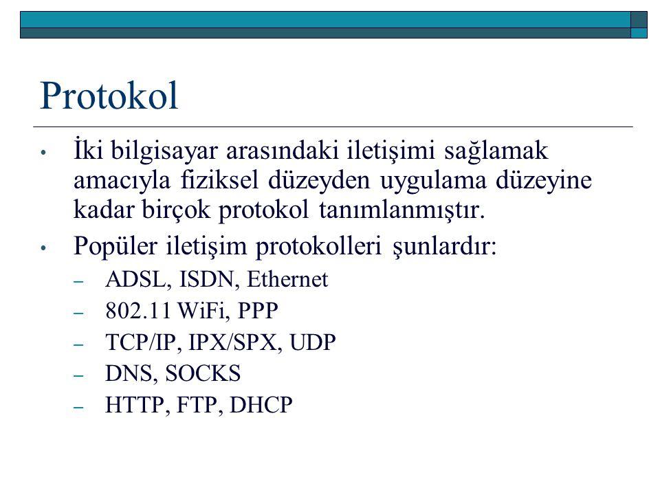 Protokol İki bilgisayar arasındaki iletişimi sağlamak amacıyla fiziksel düzeyden uygulama düzeyine kadar birçok protokol tanımlanmıştır. Popüler ileti