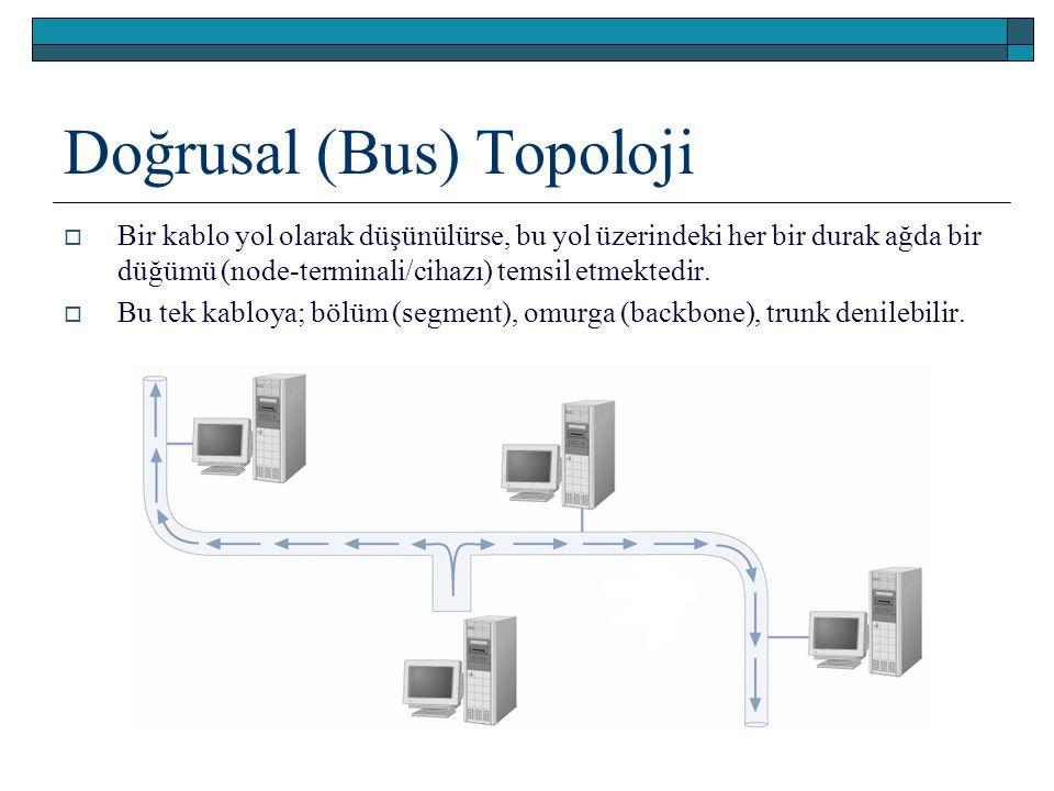 Doğrusal (Bus) Topoloji  Bir kablo yol olarak düşünülürse, bu yol üzerindeki her bir durak ağda bir düğümü (node-terminali/cihazı) temsil etmektedir.