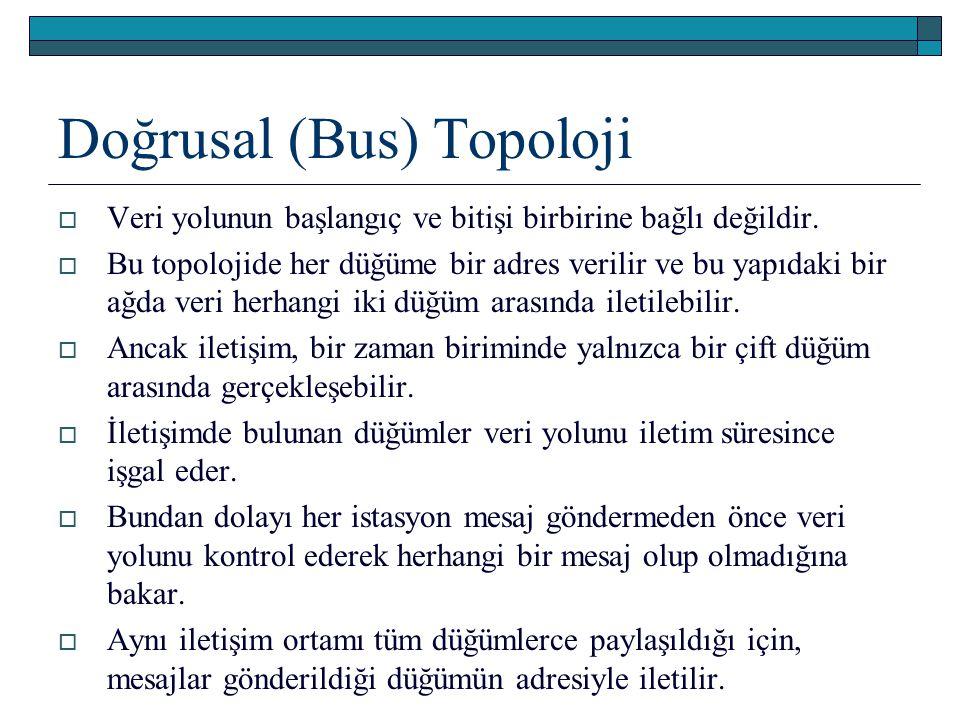 Doğrusal (Bus) Topoloji  Veri yolunun başlangıç ve bitişi birbirine bağlı değildir.  Bu topolojide her düğüme bir adres verilir ve bu yapıdaki bir a
