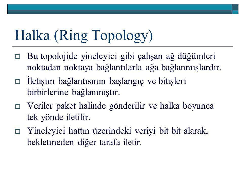 Halka (Ring Topology)  Bu topolojide yineleyici gibi çalışan ağ düğümleri noktadan noktaya bağlantılarla ağa bağlanmışlardır.  İletişim bağlantısını