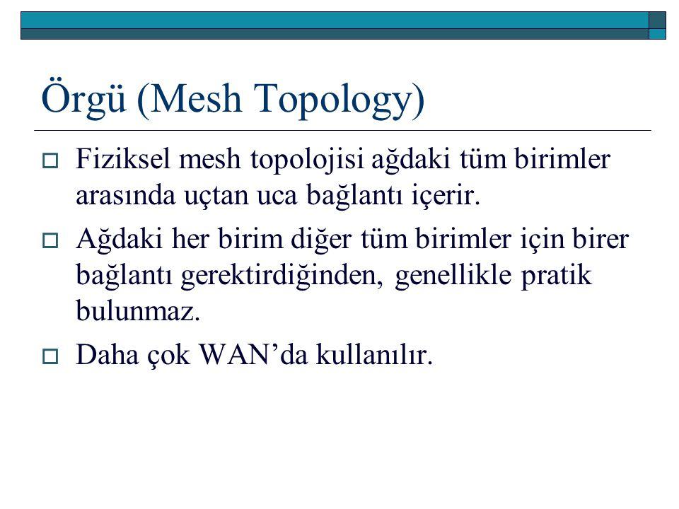 Örgü (Mesh Topology)  Fiziksel mesh topolojisi ağdaki tüm birimler arasında uçtan uca bağlantı içerir.  Ağdaki her birim diğer tüm birimler için bir