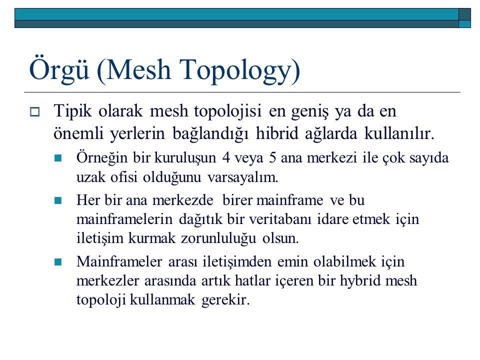Örgü (Mesh Topology)  Tipik olarak mesh topolojisi en geniş ya da en önemli yerlerin bağlandığı hibrid ağlarda kullanılır. Örneğin bir kuruluşun 4 ve