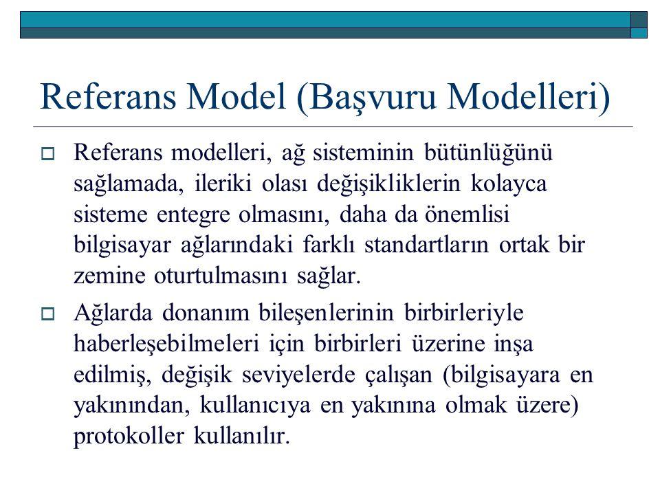 Referans Model (Başvuru Modelleri)  Referans modelleri, ağ sisteminin bütünlüğünü sağlamada, ileriki olası değişikliklerin kolayca sisteme entegre ol