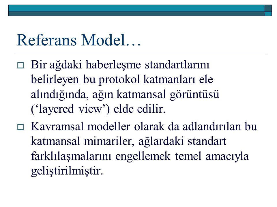 Referans Model…  Bir ağdaki haberleşme standartlarını belirleyen bu protokol katmanları ele alındığında, ağın katmansal görüntüsü ('layered view') el