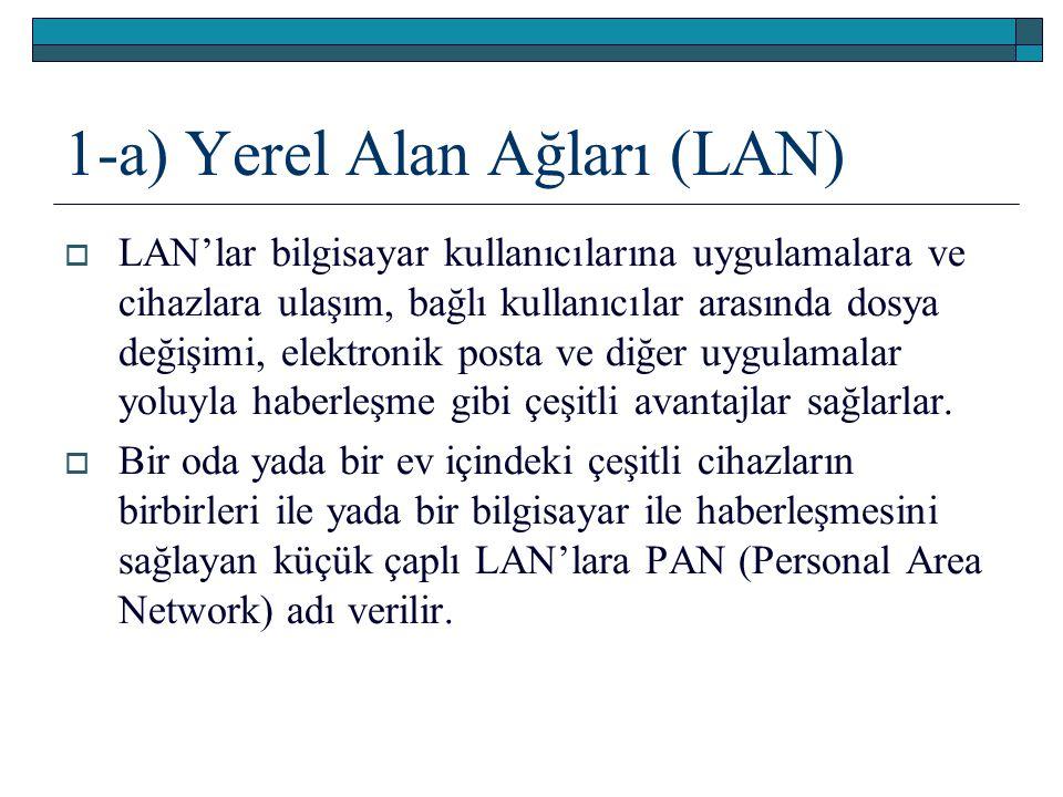  LAN'lar bilgisayar kullanıcılarına uygulamalara ve cihazlara ulaşım, bağlı kullanıcılar arasında dosya değişimi, elektronik posta ve diğer uygulamal