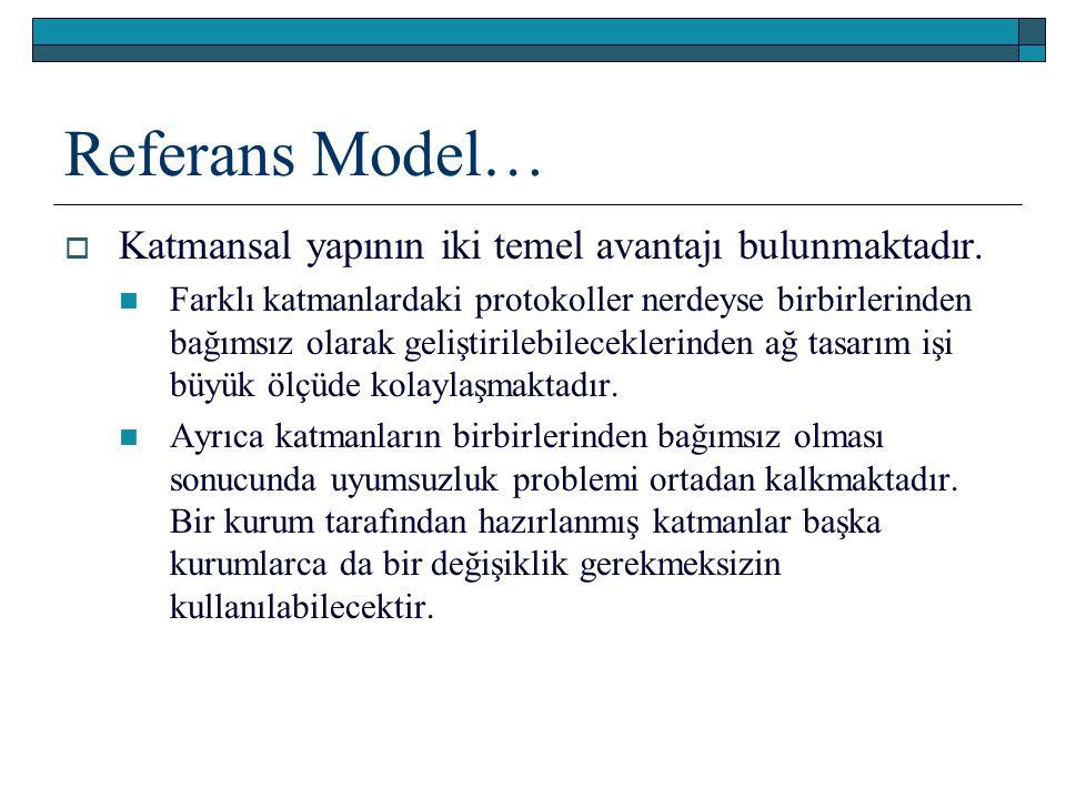 Referans Model…  Katmansal yapının iki temel avantajı bulunmaktadır. Farklı katmanlardaki protokoller nerdeyse birbirlerinden bağımsız olarak gelişti