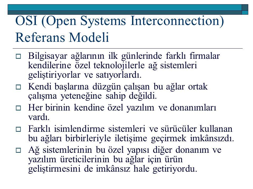 OSI (Open Systems Interconnection) Referans Modeli  Bilgisayar ağlarının ilk günlerinde farklı firmalar kendilerine özel teknolojilerle ağ sistemleri