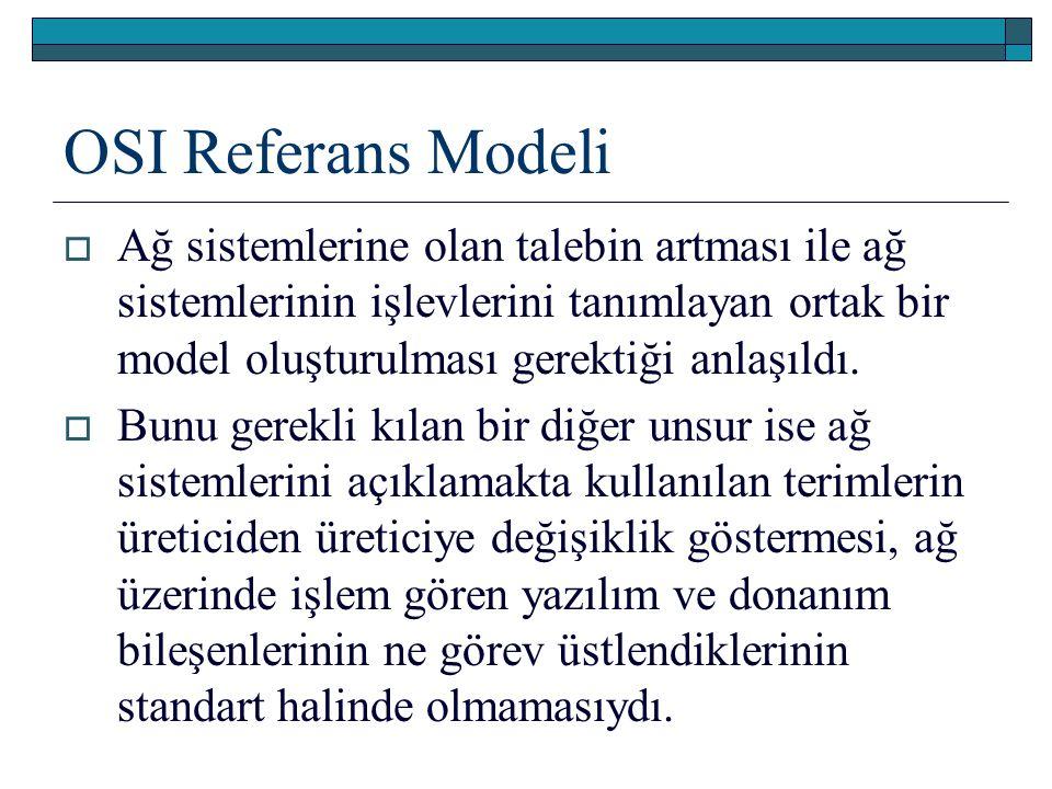 OSI Referans Modeli  Ağ sistemlerine olan talebin artması ile ağ sistemlerinin işlevlerini tanımlayan ortak bir model oluşturulması gerektiği anlaşıl