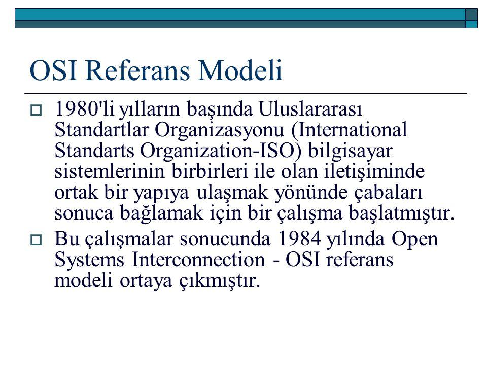 OSI Referans Modeli  1980'li yılların başında Uluslararası Standartlar Organizasyonu (International Standarts Organization-ISO) bilgisayar sistemleri