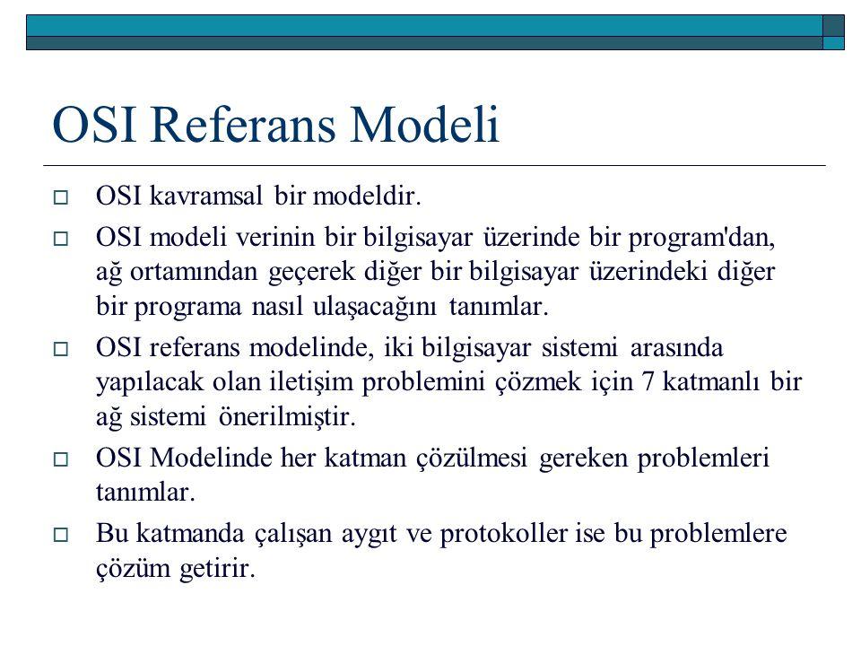 OSI Referans Modeli  OSI kavramsal bir modeldir.  OSI modeli verinin bir bilgisayar üzerinde bir program'dan, ağ ortamından geçerek diğer bir bilgis