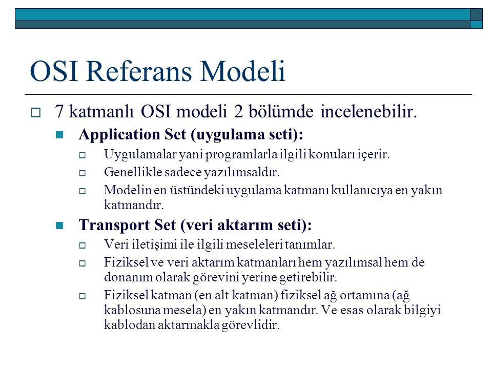 OSI Referans Modeli  7 katmanlı OSI modeli 2 bölümde incelenebilir. Application Set (uygulama seti):  Uygulamalar yani programlarla ilgili konuları