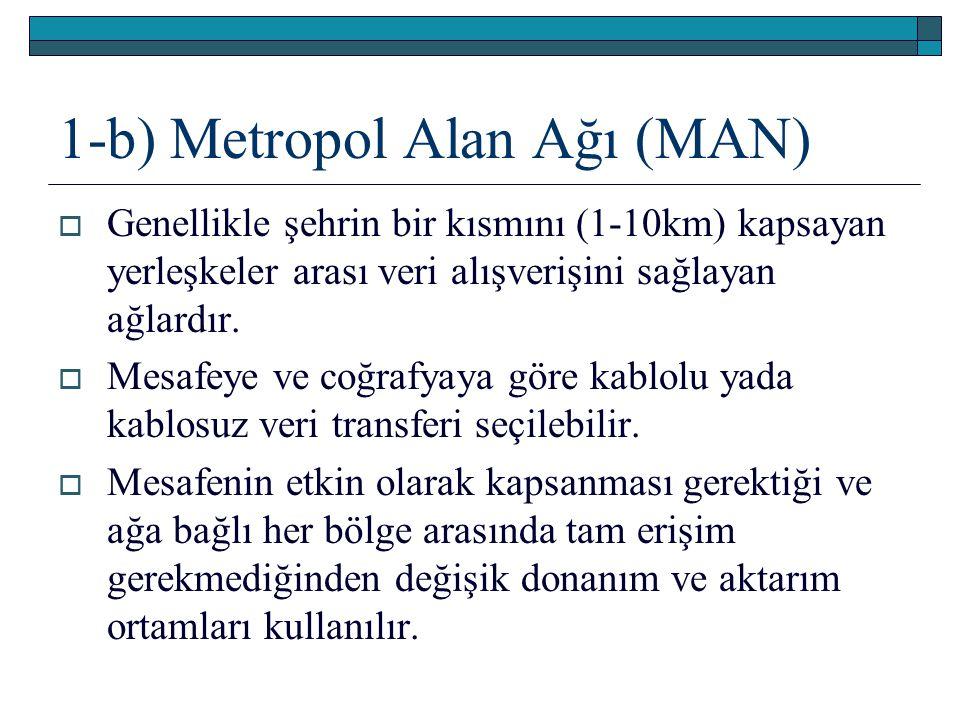 1-b) Metropol Alan Ağı (MAN)  Genellikle şehrin bir kısmını (1-10km) kapsayan yerleşkeler arası veri alışverişini sağlayan ağlardır.  Mesafeye ve co