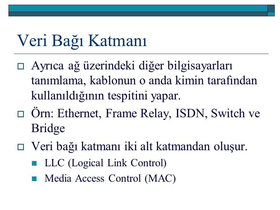 Veri Bağı Katmanı  Ayrıca ağ üzerindeki diğer bilgisayarları tanımlama, kablonun o anda kimin tarafından kullanıldığının tespitini yapar.  Örn: Ethe