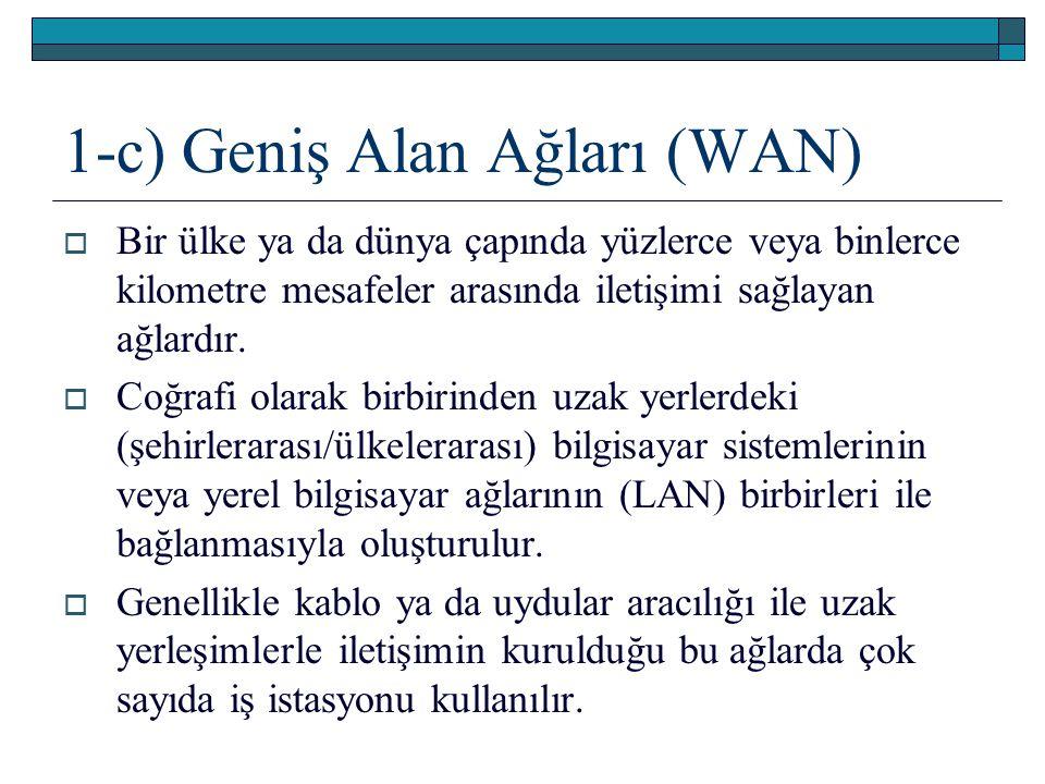 1-c) Geniş Alan Ağları (WAN)  Bir ülke ya da dünya çapında yüzlerce veya binlerce kilometre mesafeler arasında iletişimi sağlayan ağlardır.  Coğrafi