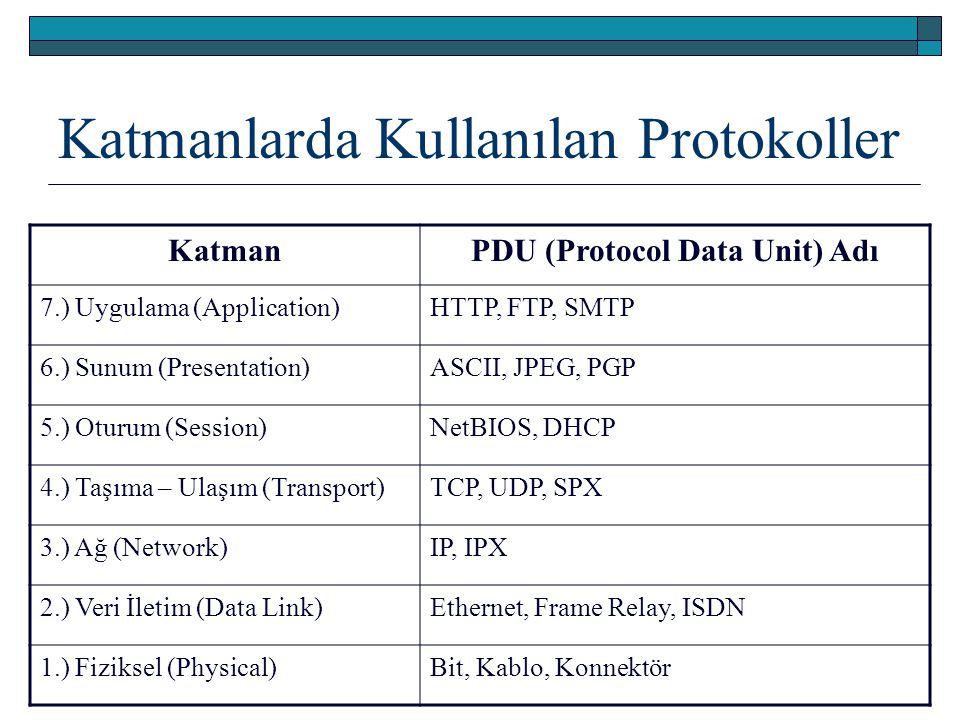 Katmanlarda Kullanılan Protokoller KatmanPDU (Protocol Data Unit) Adı 7.) Uygulama (Application)HTTP, FTP, SMTP 6.) Sunum (Presentation)ASCII, JPEG, P