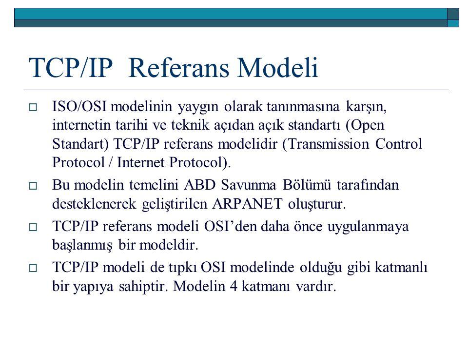 TCP/IP Referans Modeli  ISO/OSI modelinin yaygın olarak tanınmasına karşın, internetin tarihi ve teknik açıdan açık standartı (Open Standart) TCP/IP