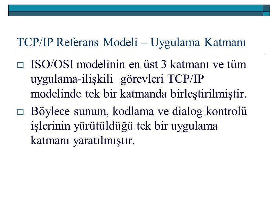 TCP/IP Referans Modeli – Uygulama Katmanı  ISO/OSI modelinin en üst 3 katmanı ve tüm uygulama-ilişkili görevleri TCP/IP modelinde tek bir katmanda bi