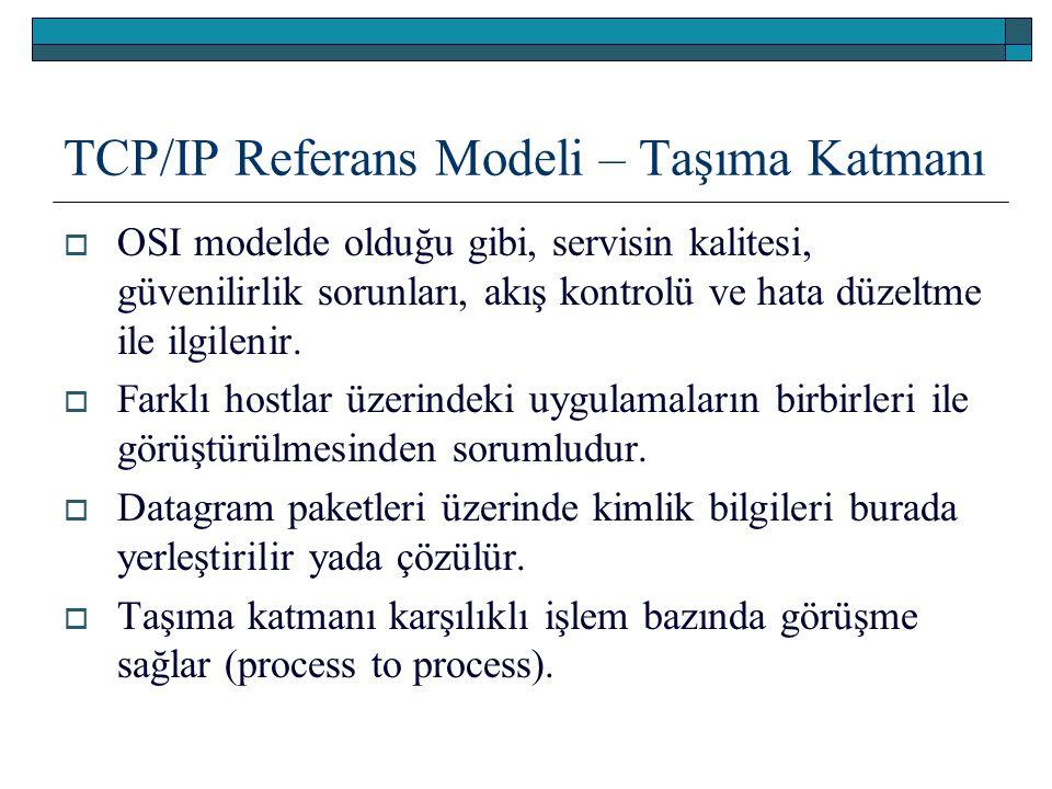 TCP/IP Referans Modeli – Taşıma Katmanı  OSI modelde olduğu gibi, servisin kalitesi, güvenilirlik sorunları, akış kontrolü ve hata düzeltme ile ilgil