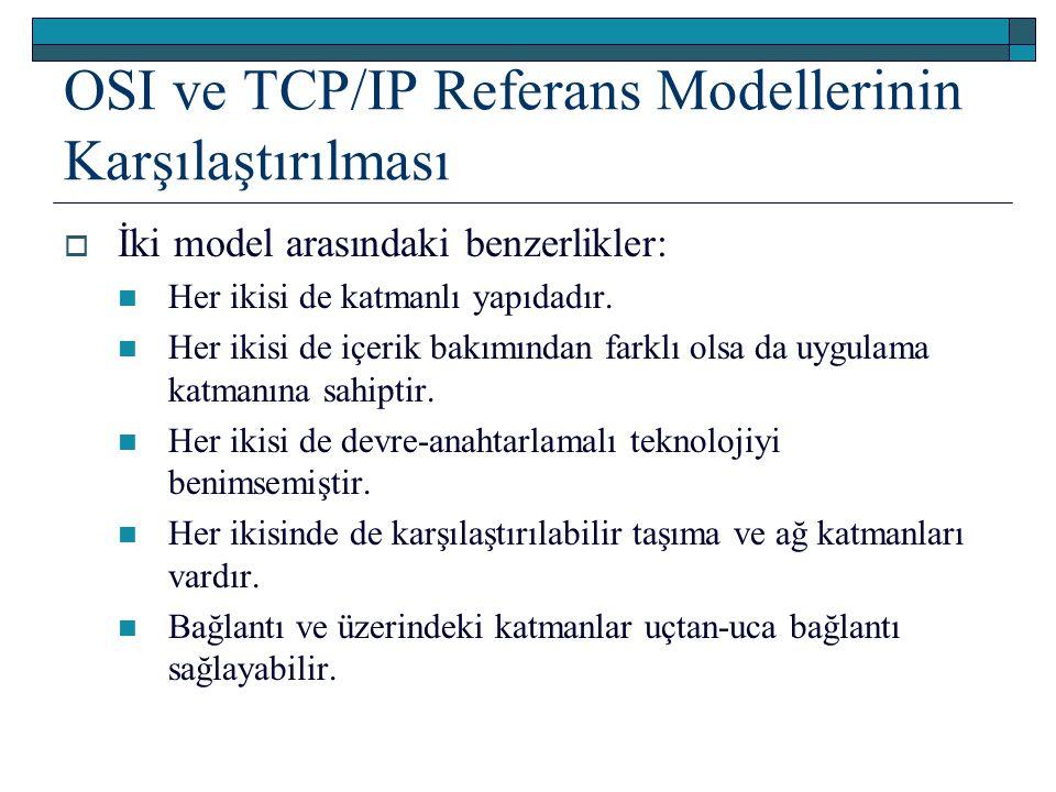 OSI ve TCP/IP Referans Modellerinin Karşılaştırılması  İki model arasındaki benzerlikler: Her ikisi de katmanlı yapıdadır. Her ikisi de içerik bakımı