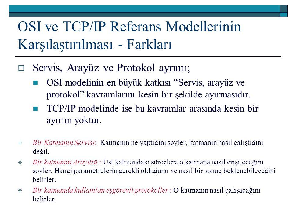 """OSI ve TCP/IP Referans Modellerinin Karşılaştırılması - Farkları  Servis, Arayüz ve Protokol ayrımı; OSI modelinin en büyük katkısı """"Servis, arayüz v"""