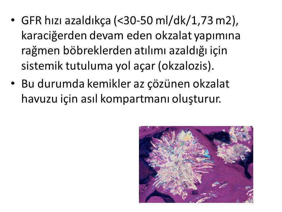 GFR hızı azaldıkça (<30-50 ml/dk/1,73 m2), karaciğerden devam eden okzalat yapımına rağmen böbreklerden atılımı azaldığı için sistemik tutuluma yol aç